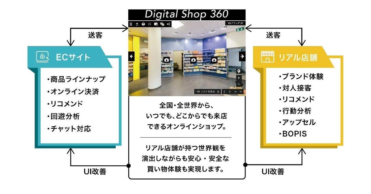 f:id:hpr_sugiyama:20201030092320j:plain