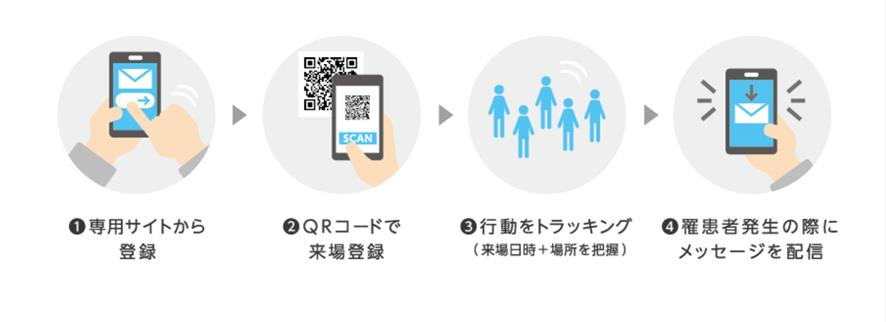f:id:hpr_sugiyama:20201109101116j:plain