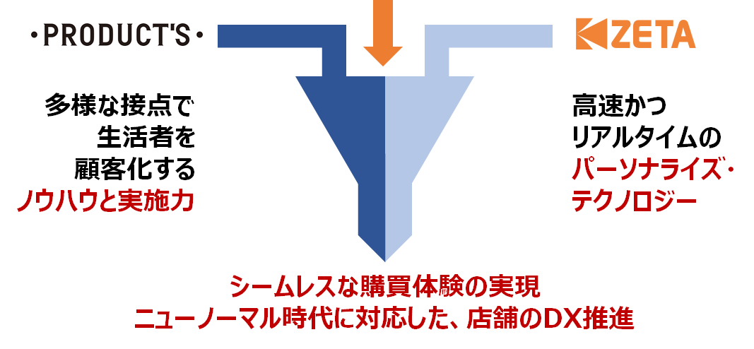 f:id:hpr_sugiyama:20201116211040p:plain
