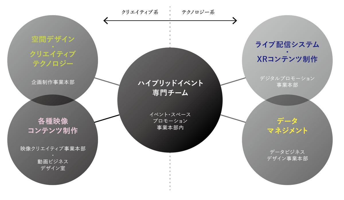 f:id:hpr_sugiyama:20210308141309j:plain
