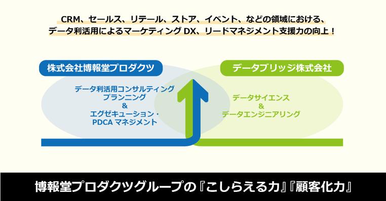 f:id:hpr_sugiyama:20210311101706p:plain