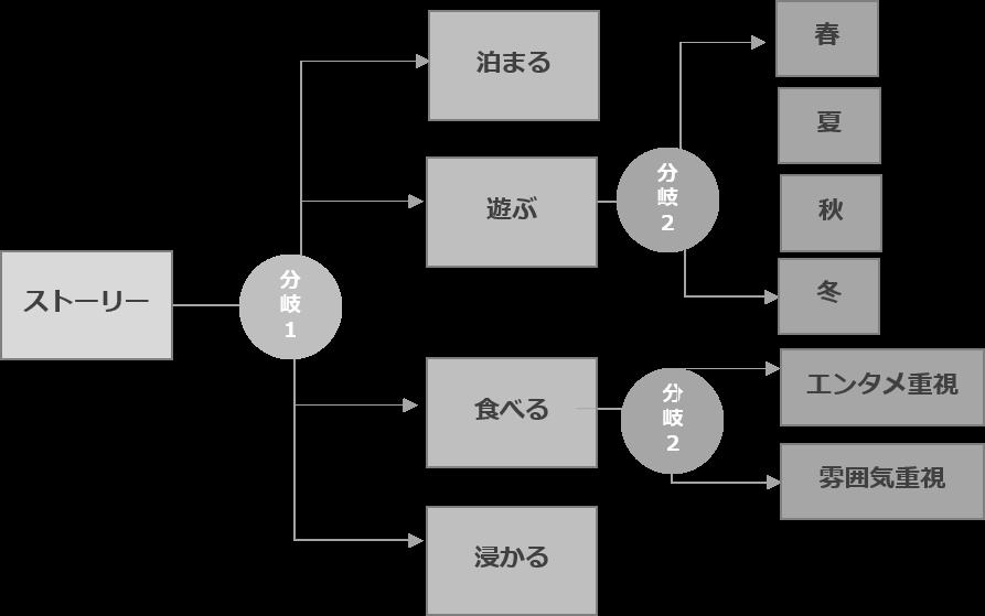 f:id:hpr_sugiyama:20210316155225p:plain