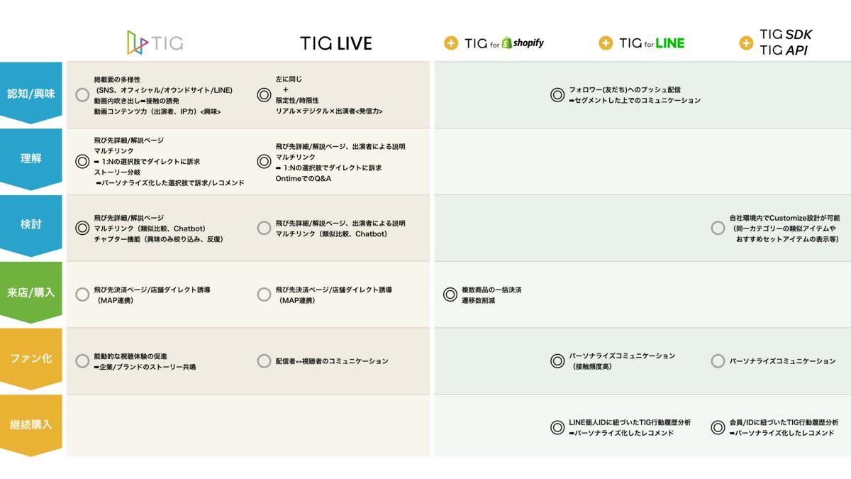 f:id:hpr_sugiyama:20210329165416p:plain