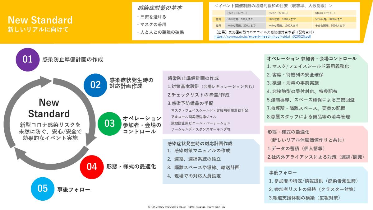 f:id:hpr_torihara:20200630130730p:plain