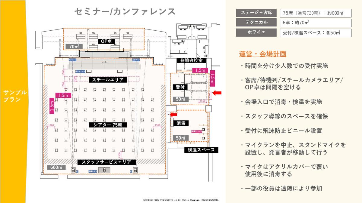 f:id:hpr_torihara:20200630131214p:plain