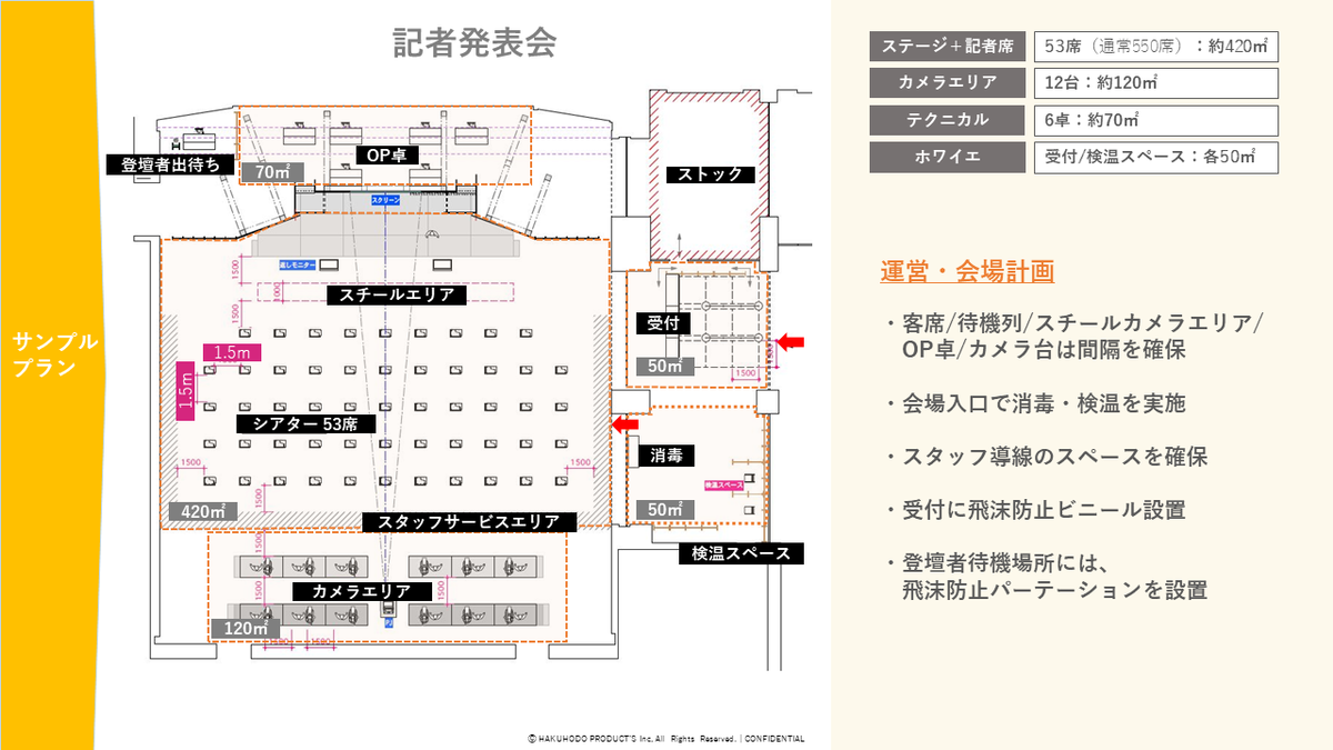 f:id:hpr_torihara:20200630131230p:plain