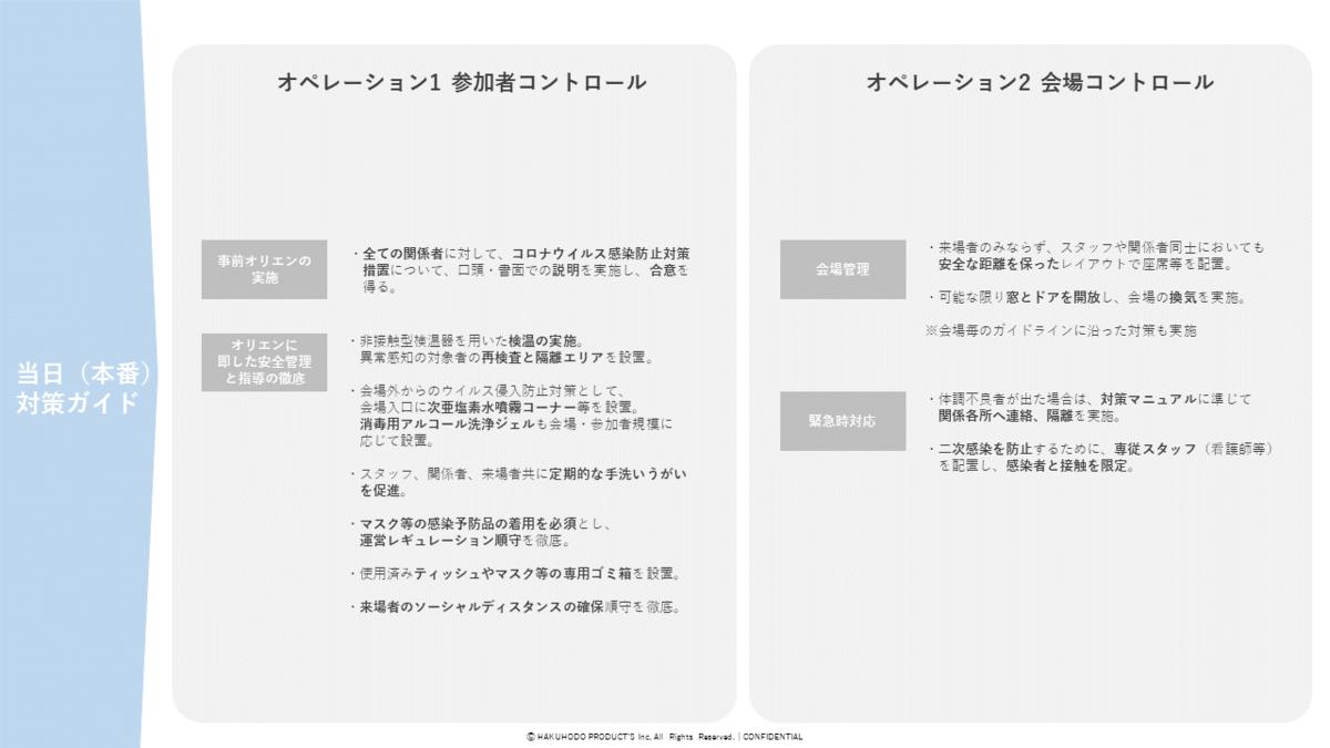 f:id:hpr_torihara:20200630131324p:plain