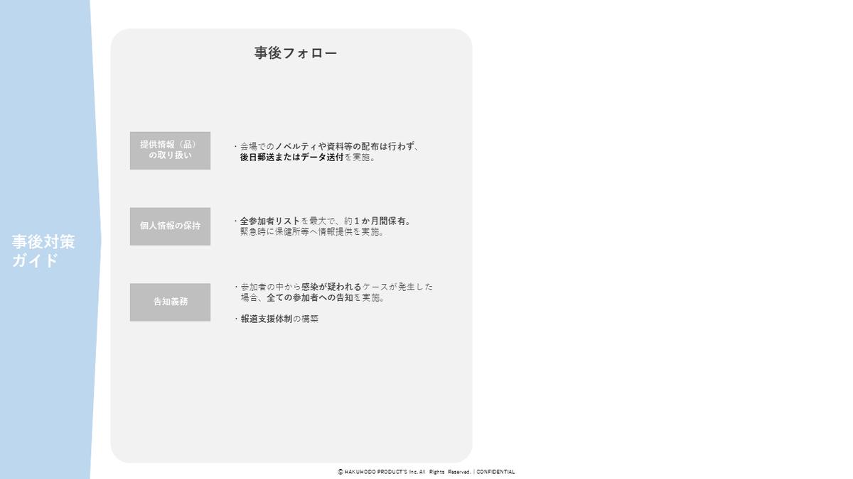 f:id:hpr_torihara:20200630131338p:plain