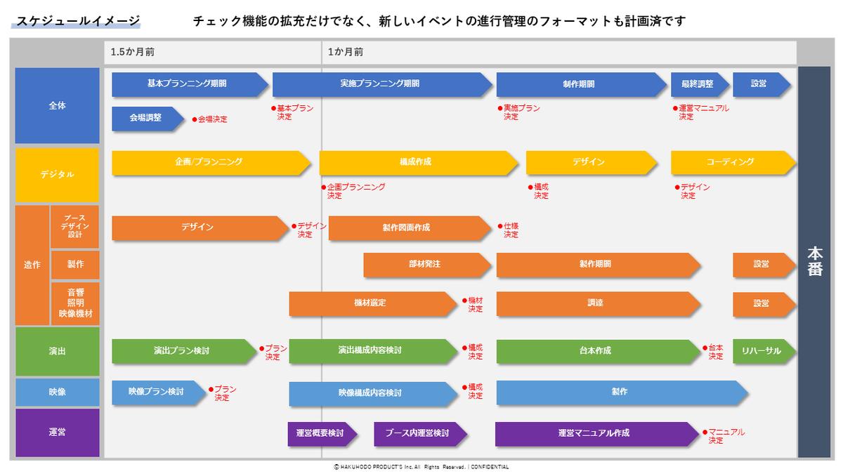 f:id:hpr_torihara:20200630131442p:plain