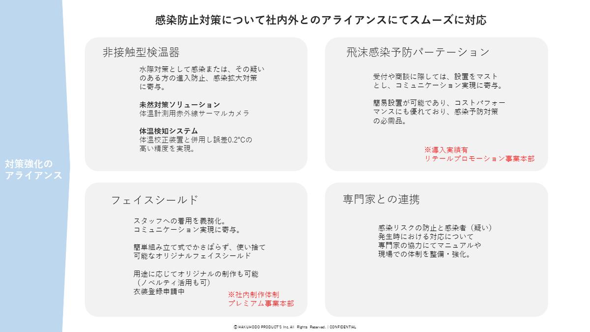 f:id:hpr_torihara:20200630131640p:plain