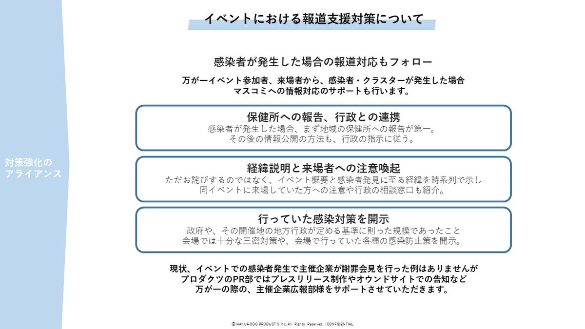 f:id:hpr_torihara:20200630131654p:plain