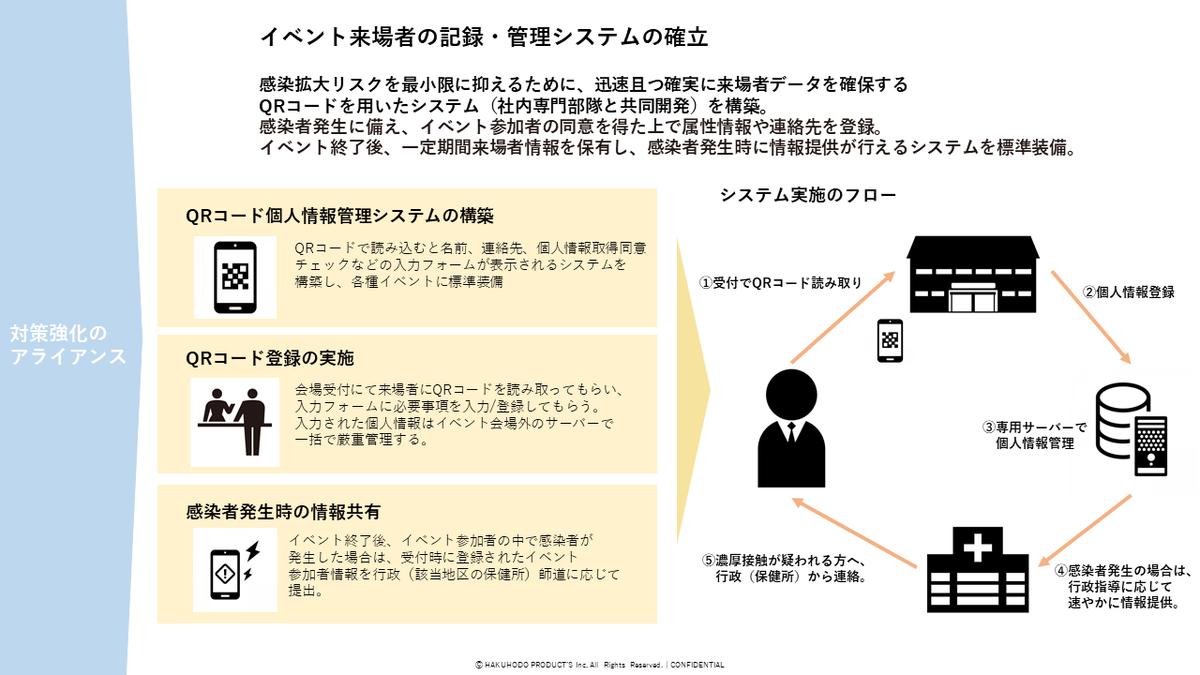 f:id:hpr_torihara:20200630230659p:plain