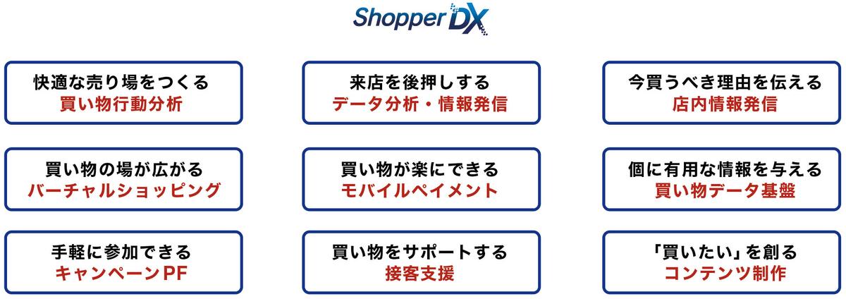 f:id:hpr_torihara:20210629133707j:plain