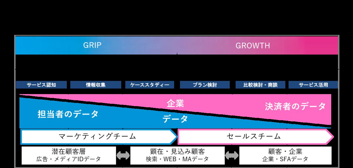 f:id:hpr_torihara:20211004141045p:plain