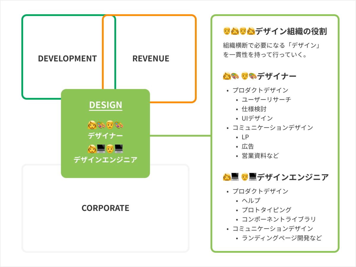 f:id:hrb-iwazawa:20210408190733p:plain
