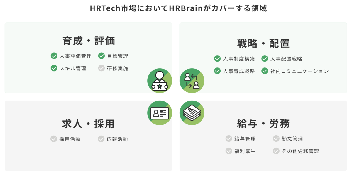 f:id:hrb-kawata:20201222115034p:plain