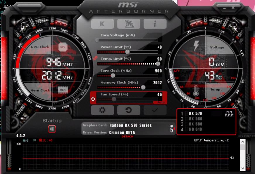 RX570プロファイル