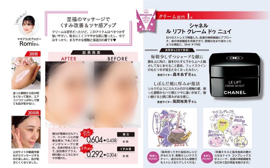 集英社マキア1月号 ベストコスメ検証 特集ページ