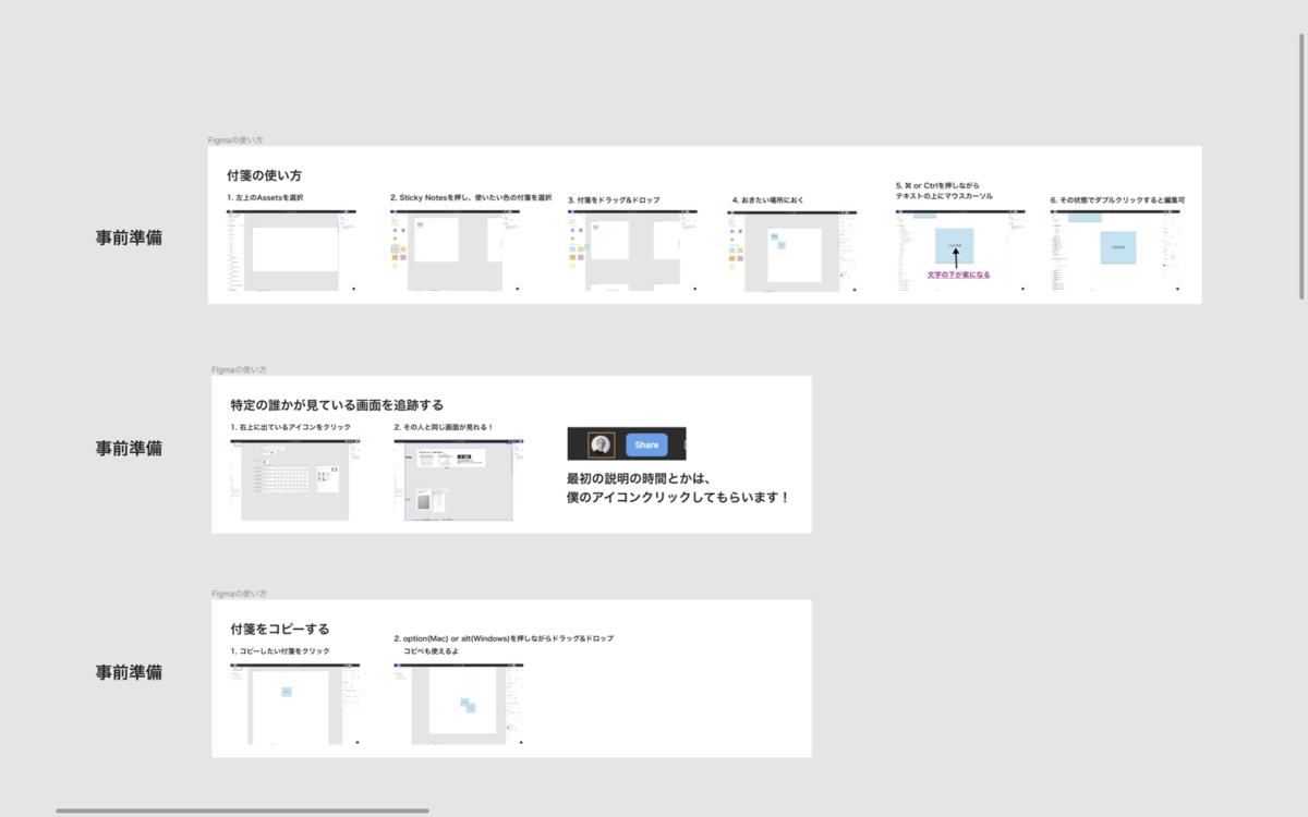 Figmaの操作方法について紹介したスライドの画像
