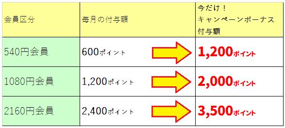 f:id:hsaeki0915:20190319164108p:plain