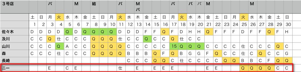 f:id:hsuan-hitomi:20170604150841p:plain