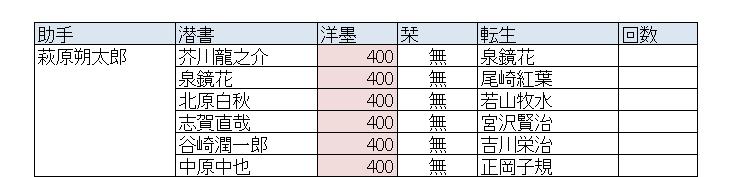 f:id:hsuoo:20170105230449p:plain