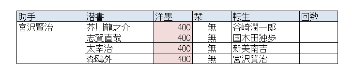 f:id:hsuoo:20170105230549p:plain