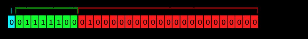 f:id:htkymtks:20210520235020p:plain