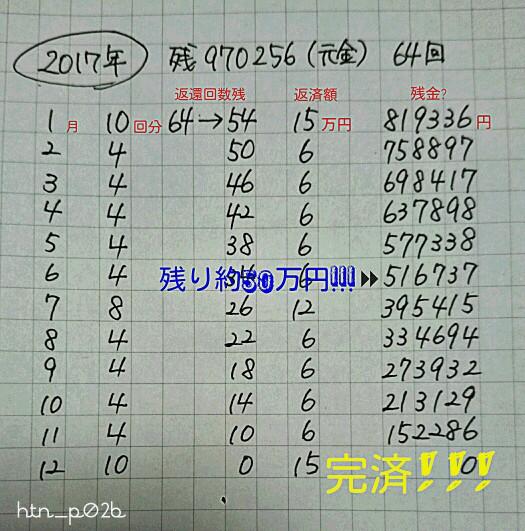 f:id:htn_p02b:20170107211744j:plain