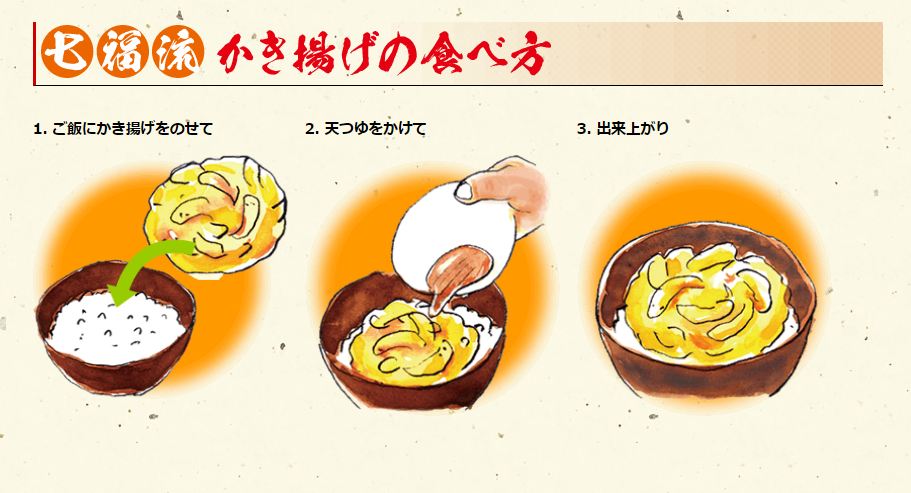 七福流の食べ方