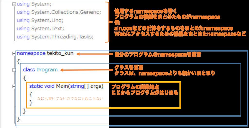 f:id:hugahuga_bit:20160909102326p:plain