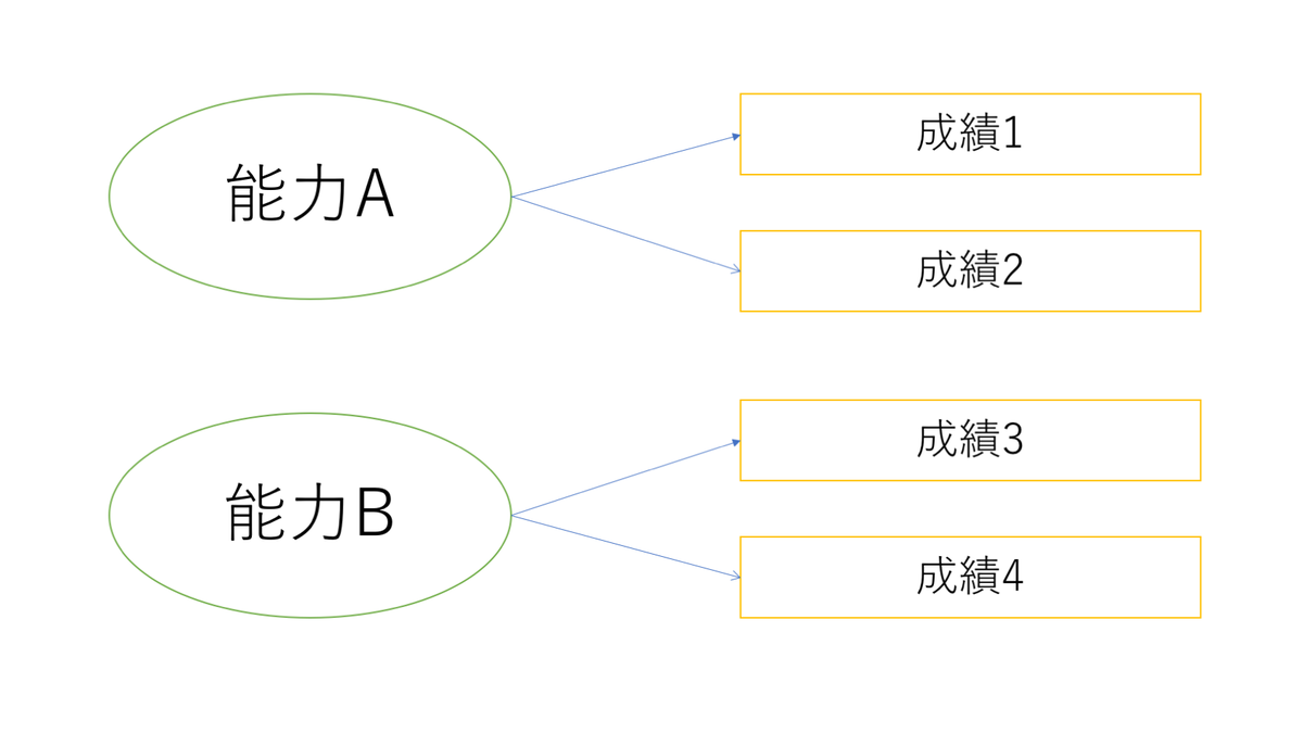f:id:hui_guo:20200730204544p:plain