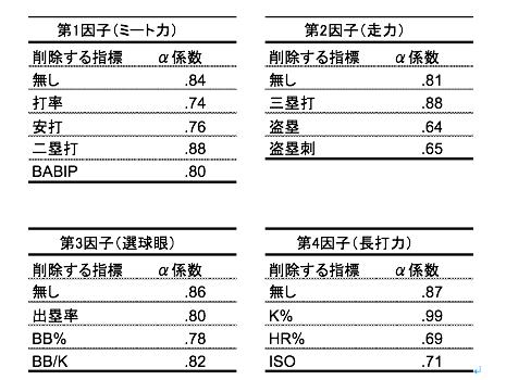 f:id:hui_guo:20200801191726p:plain