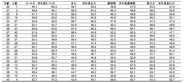f:id:hui_guo:20200804124902p:plain