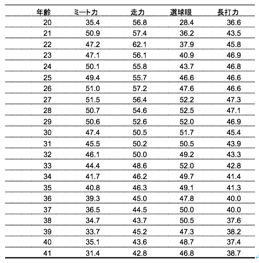 f:id:hui_guo:20200804125422p:plain