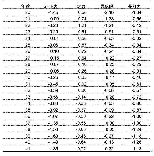 f:id:hui_guo:20200804125615p:plain