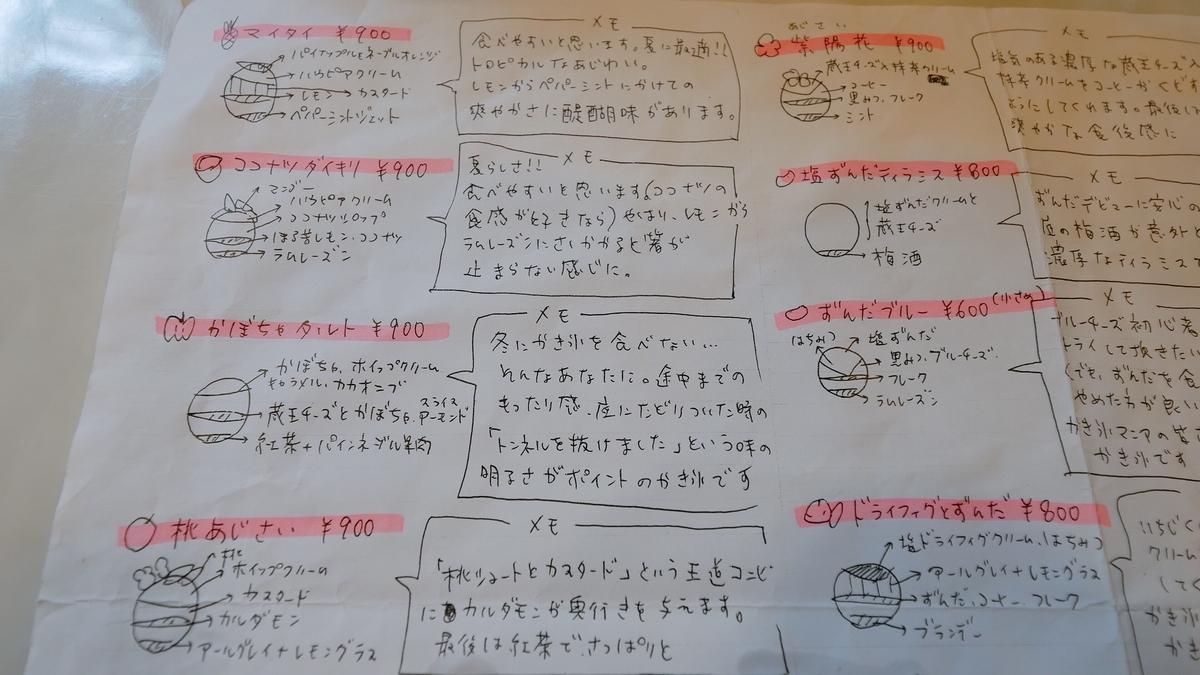 f:id:huji7:20190904020909j:plain