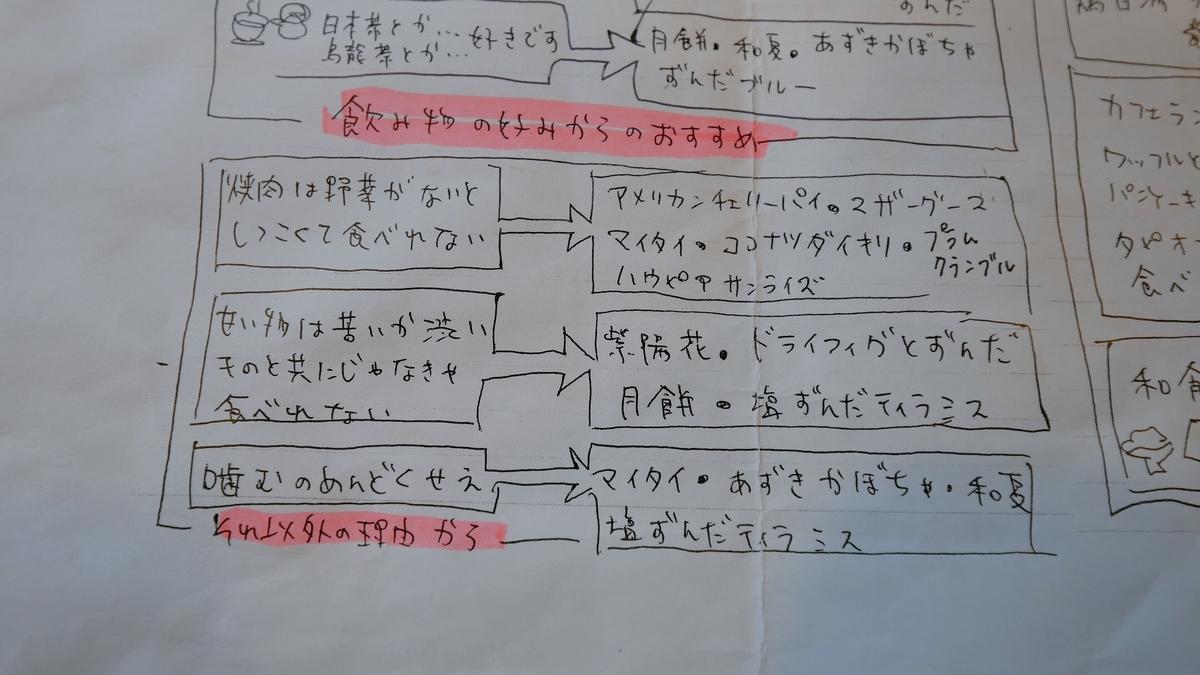 f:id:huji7:20190904020939j:plain