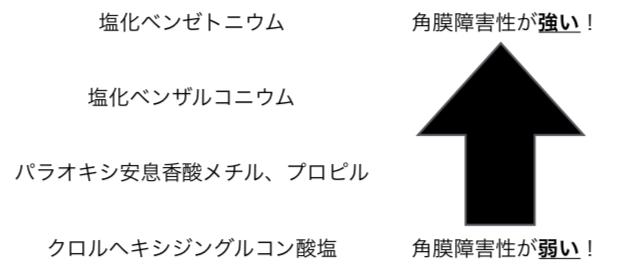 f:id:huji7:20191104195028p:plain