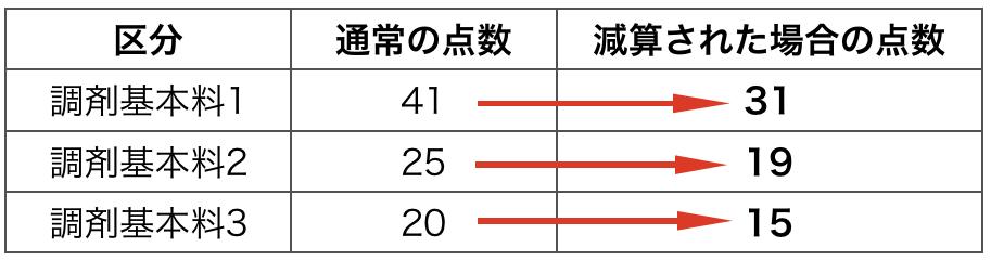 f:id:huji7:20191124225031p:plain