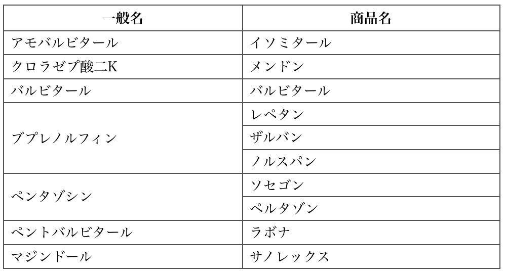 f:id:huji7:20191209225019p:plain