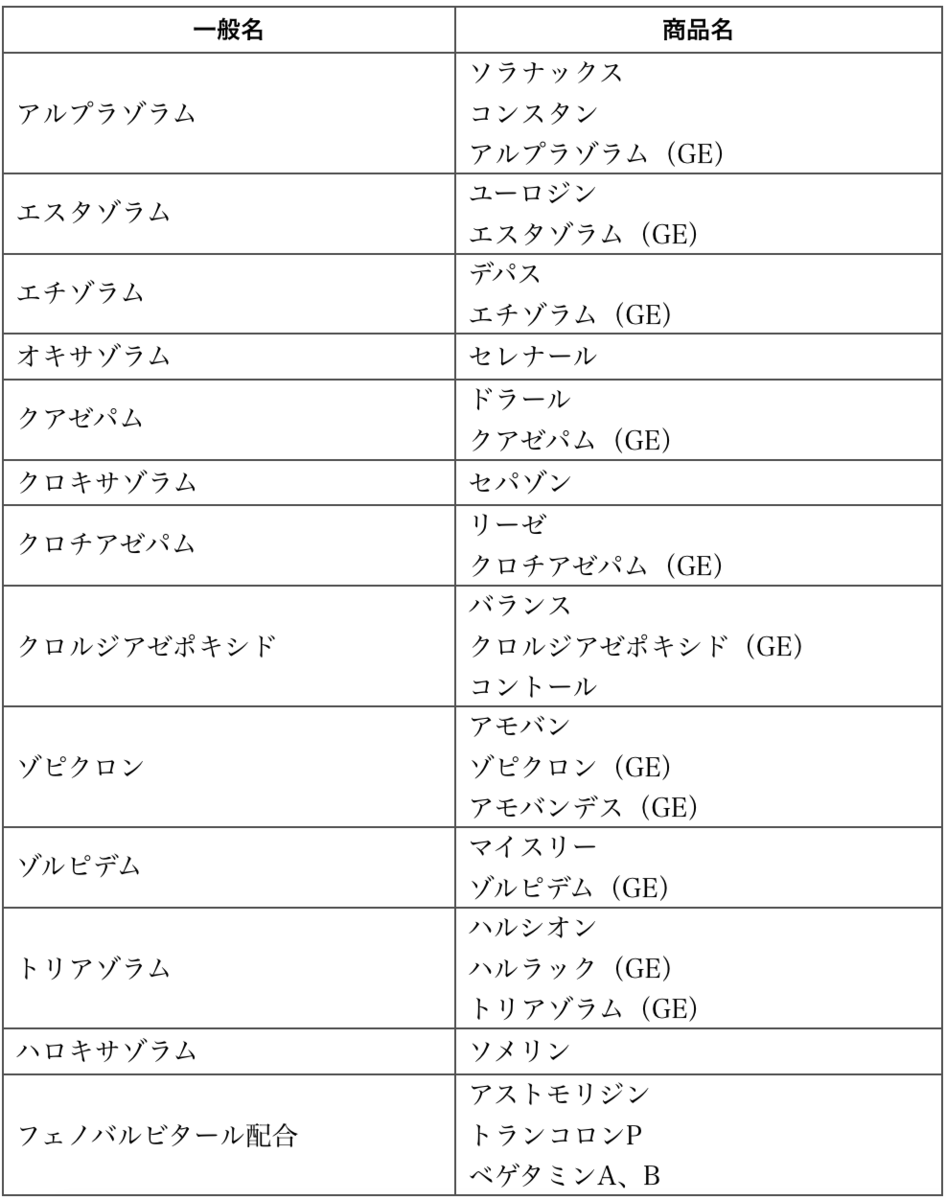 f:id:huji7:20191209225610p:plain