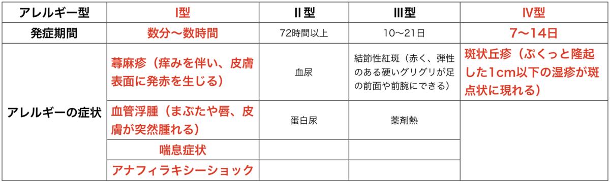 f:id:huji7:20191221222056p:plain
