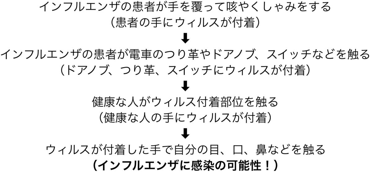 f:id:huji7:20191227234650p:plain