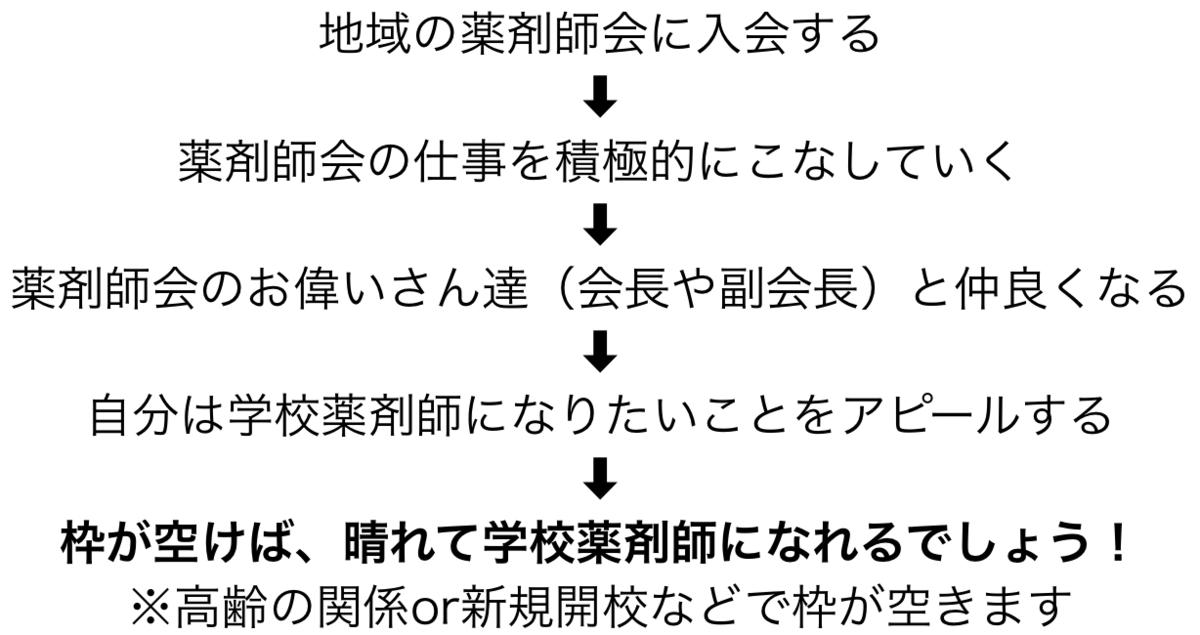 f:id:huji7:20191227235358p:plain