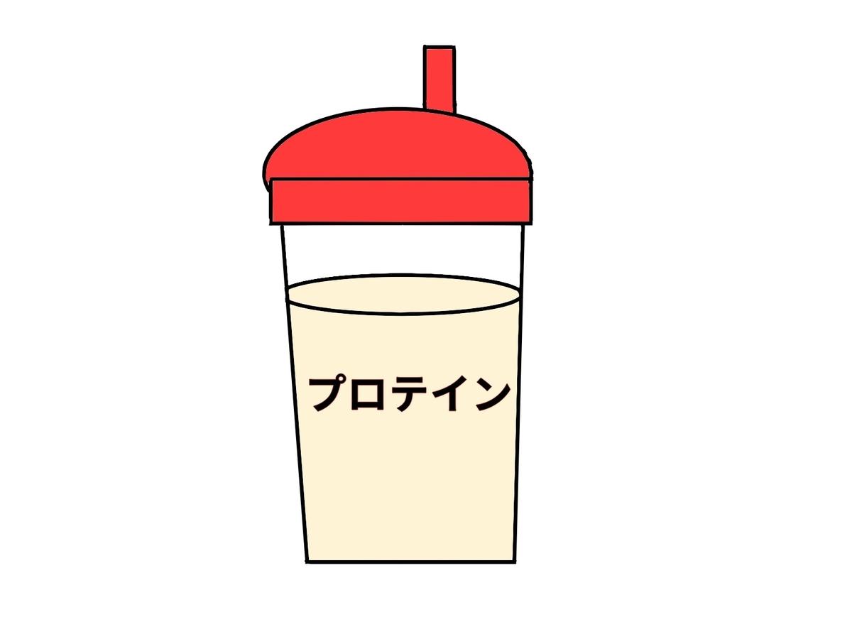 f:id:huji7:20200110001207j:plain