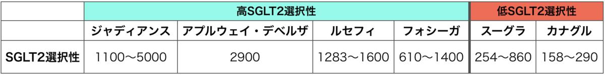 f:id:huji7:20200124151733p:plain