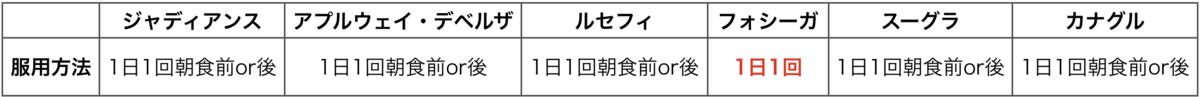 f:id:huji7:20200124163216p:plain