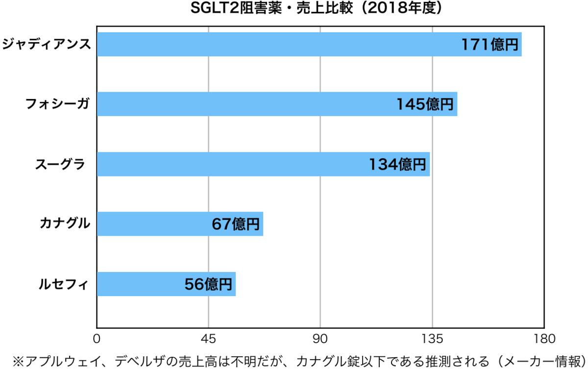 f:id:huji7:20200126170650p:plain
