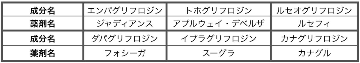 f:id:huji7:20200131201826p:plain